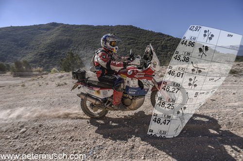 Road book transitalia marathon by motostorm