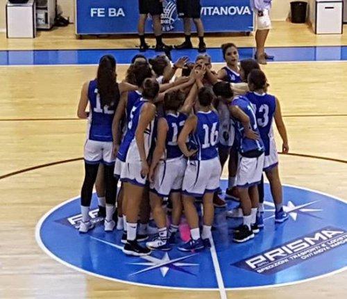 Feba civitanova marche – Orza rent nico basket 81-70