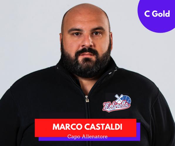 Marco Castaldi è il nuovo allenatore della Pall. Molinella per la stagione 2020/2021.