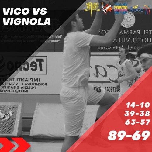 Vico Basket : Prima vittoria stagionale