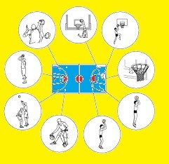 Basket Under 13 , parliamo di fondamentali