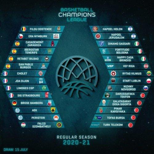 La Fortitudo Pallacanestro Bologna  è ammessa alla fase a gironi della BCL Champions League! Sorteggio il 15 luglio