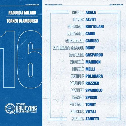Nazionale A maschile - FIBA OQT. I 16 convocati del CT per il raduno di Milano e il torneo di Amburgo.