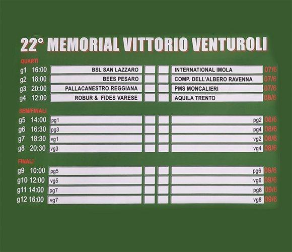 Oggi scatta la 22^ edizione del Trofeo Venturoli