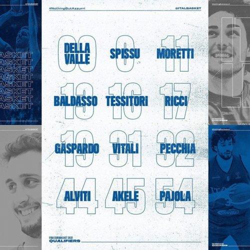 Virtus Segafredo Bologna : Pajola, Ricci e Tessitori  tra i 12 per le qualificazioni di EuroBasket 2022