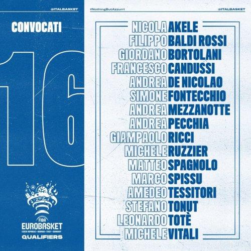 Baldi Rossi e Ricci tra i 16 convocati per il raduno di Napoli