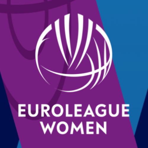 Giovedì i sorteggi delle competizioni per club di FIBA Europe: tanti club italiani in attesa