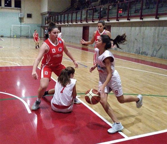 Under18 femminile AICS Forlì-Libertas Medoc Forlì 30-93