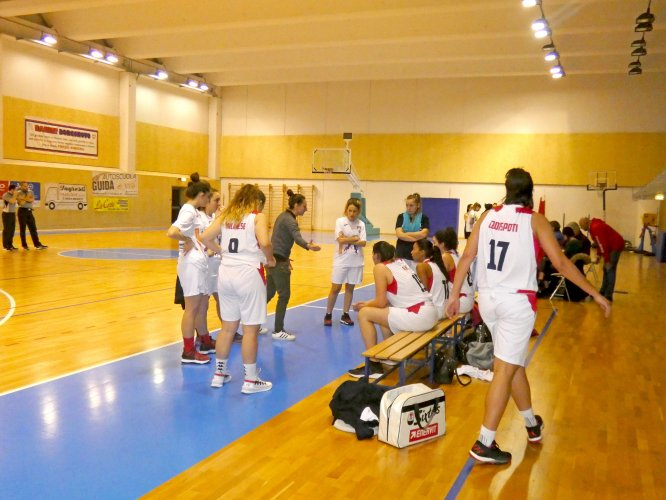 Lattegra Basket Borgonovo  - Basket Cavezzo  37 - 57