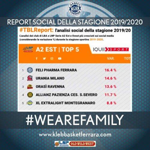 Kleb Basket Ferrara  : Le statistiche social premiano il Kleb