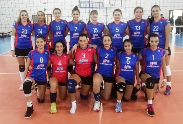 Volley Angels Project  ha concluso il proprio impegno nel girone di Coppa Marche