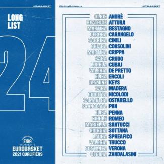 """EuroBasket Women 2021 Qualifiers: la long list di Lino Lardo per la """"bolla"""" di Riga"""