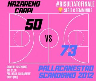 Pall. Nazareno Carpi  vs Pallacanestro Scandiano 2012  50 - 73