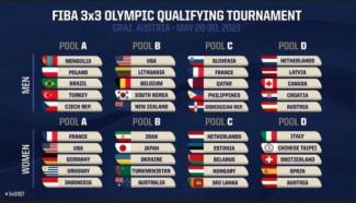FIP - Nazionali 3x3 - Definite le date dei Tornei Pre-olimpici 3x3