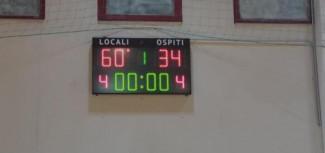 Il Basket Girls Ancona imbattuto alla fine della prima fase