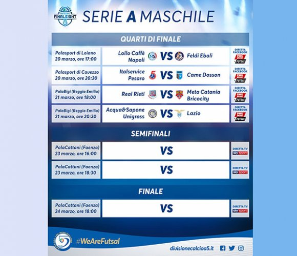 CALCIO A 5 | FINAL EIGHT 2019