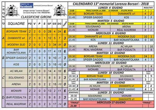 """Torneo amatoriale """"Memorial Lorenzo Borsari"""""""