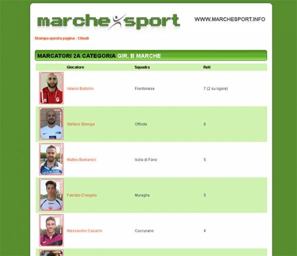 Le classifiche marcatori di tutti i campionati dilettantistici marchigiani