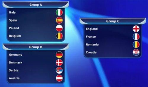 Europeo Under 21: sorteggiati i gironi delle fasi finali