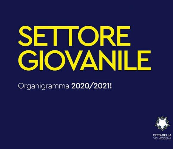 Organigramma settore giovanile stagione 2020-2021 Cittadella vis Modena