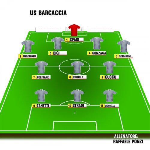 Barcaccia vs Boca Barco 1-1