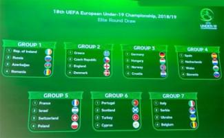 Europei 2020: sorteggiati i gironi di Under 17 e Under 19