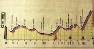 Combattutissima terza tappa del giro scalando l'Etna