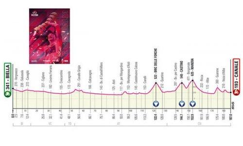 Terza tappa del giro d'Italia 2021: Biella - Canale