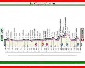 Giro d'Italia 2019 -Oggi la tappa  Ivrea - Como