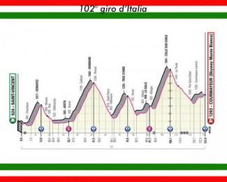 Giro d'Italia 2019 -Oggi la tappa Saint-Vincent-Courmayeur