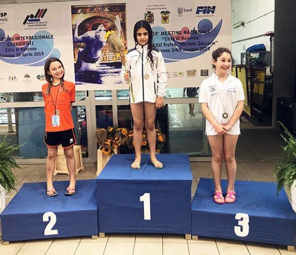Tre medaglie a Ravenna per la polisportiva Sport Center Parma