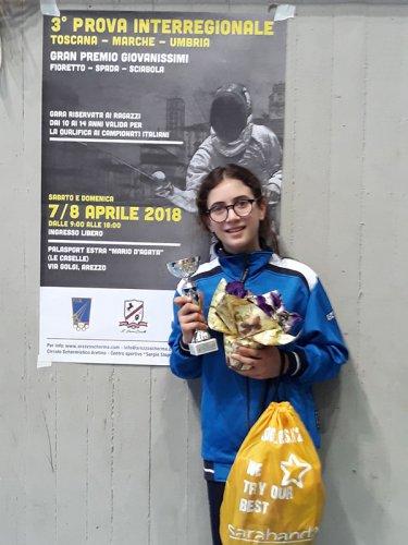 Volpi Asia terza alla III prova interregionale Marche/Umbria/ Toscana Under14