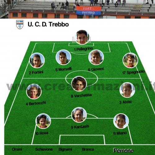 United Carpi-Trebbo 4-2