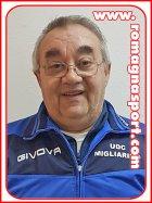 Antonio Fabbri