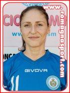 Bologna – San Marino Academy 1-2