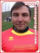 Gianluca Battaglia